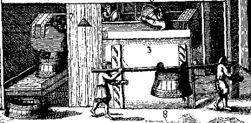 Der Deutsche Brunnen in einer zeitgenössischen Abbildung (um 1670)